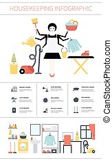 housecleaning, infographic
